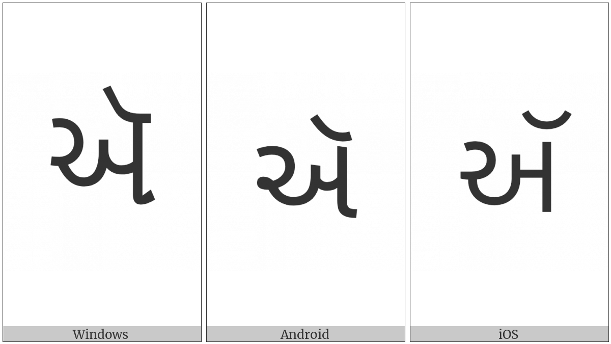 Gujarati Vowel Candra E on various operating systems