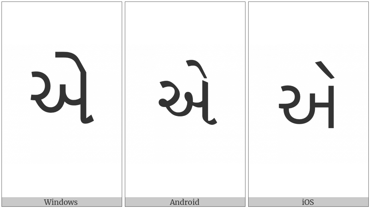 Gujarati Letter E on various operating systems