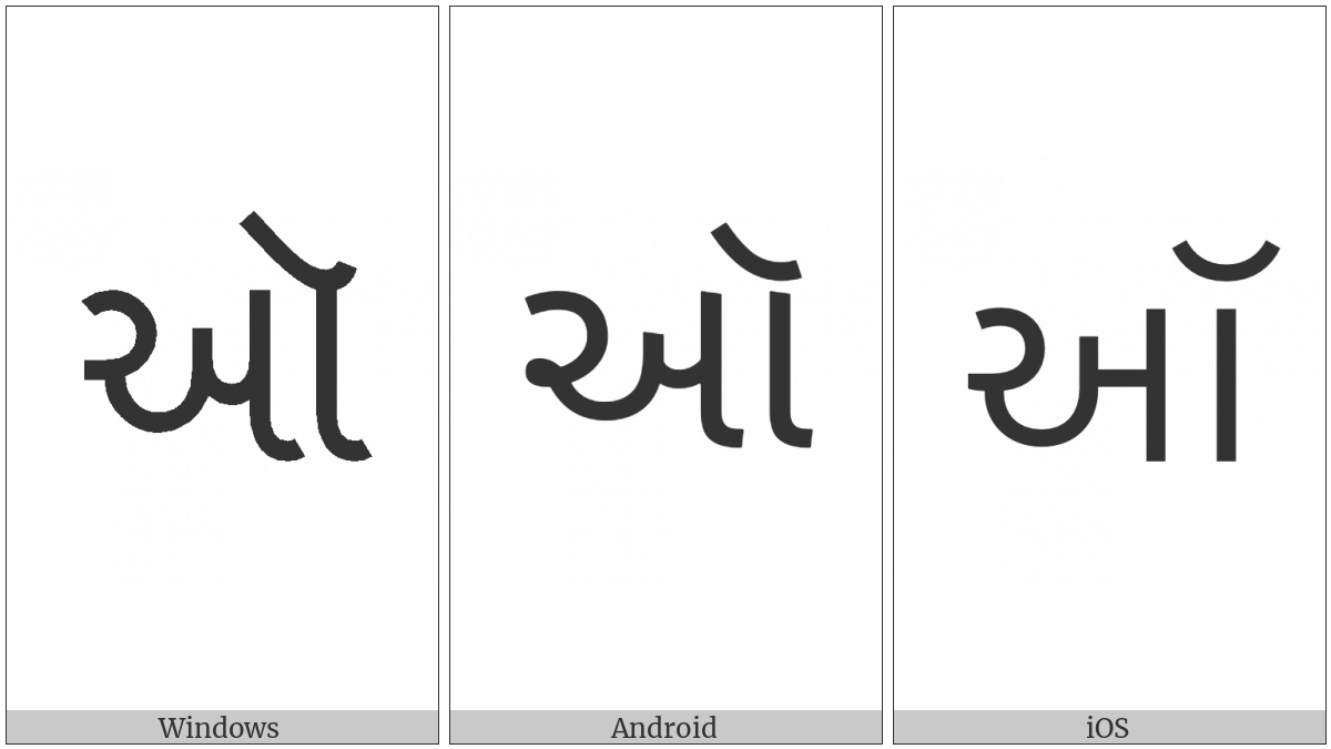 Gujarati Vowel Candra O on various operating systems