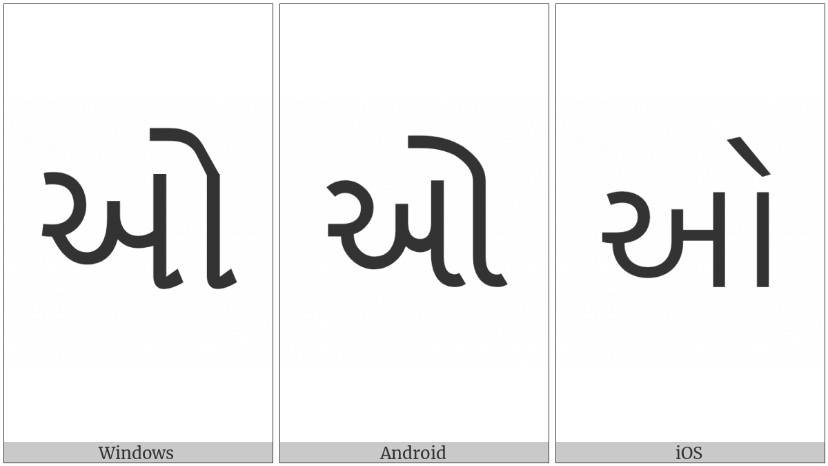 Gujarati Letter O on various operating systems