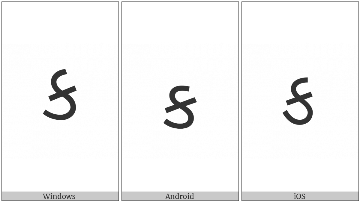 Gujarati Letter Ka on various operating systems