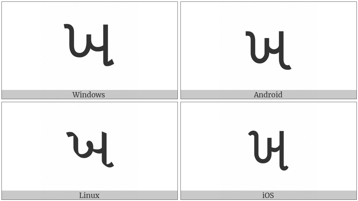 Gujarati Letter Kha on various operating systems