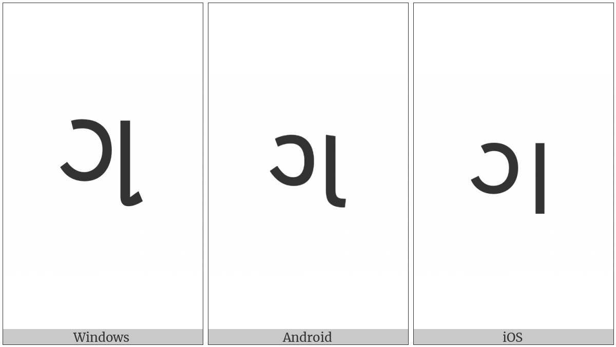 Gujarati Letter Ga on various operating systems