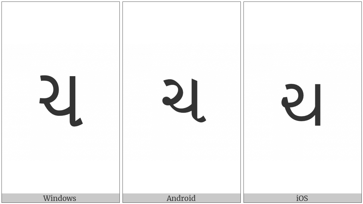 Gujarati Letter Ca on various operating systems