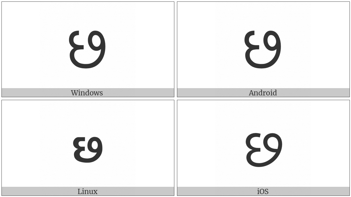 Gujarati Letter Cha on various operating systems