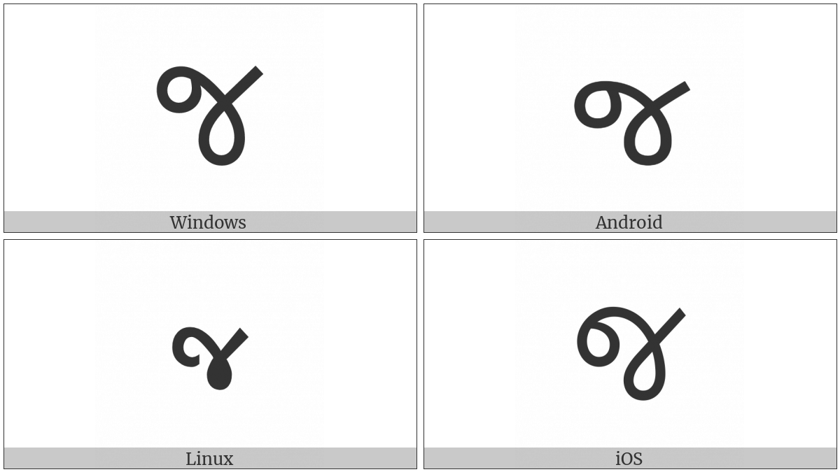 Gujarati Letter Ja on various operating systems