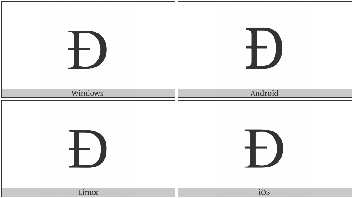 Latin Capital Letter D With Stroke on various operating systems