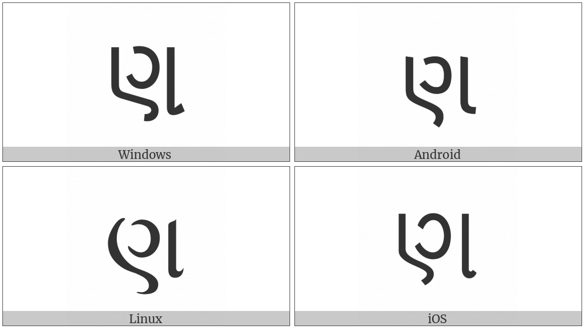 Gujarati Letter Nna on various operating systems