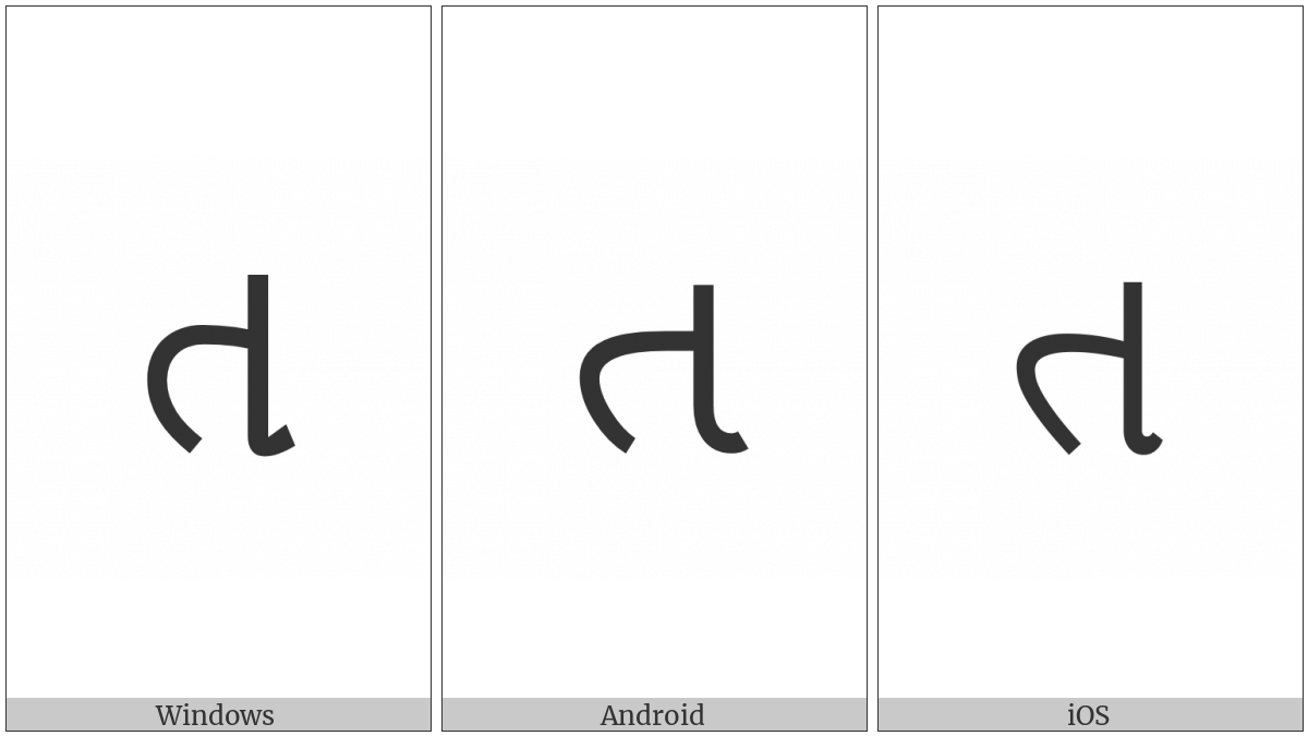 Gujarati Letter Ta on various operating systems