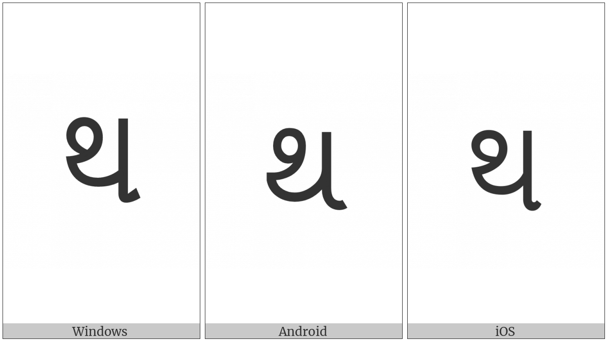 Gujarati Letter Tha on various operating systems