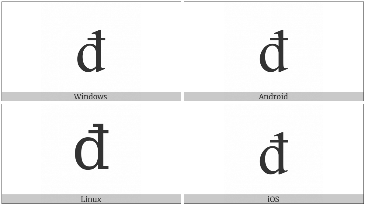 Latin Small Letter D With Stroke on various operating systems