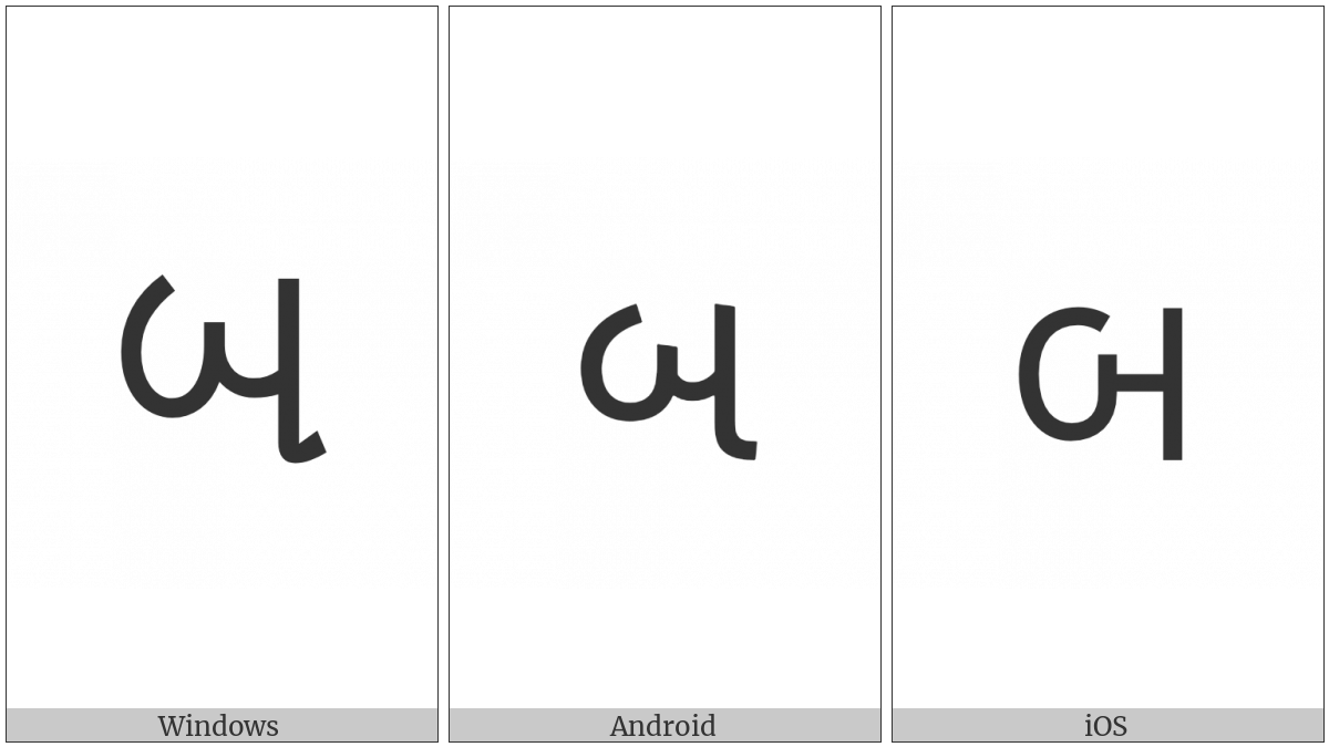 Gujarati Letter Ba on various operating systems