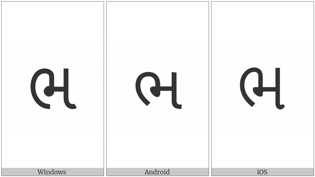 Gujarati Letter Bha on various operating systems