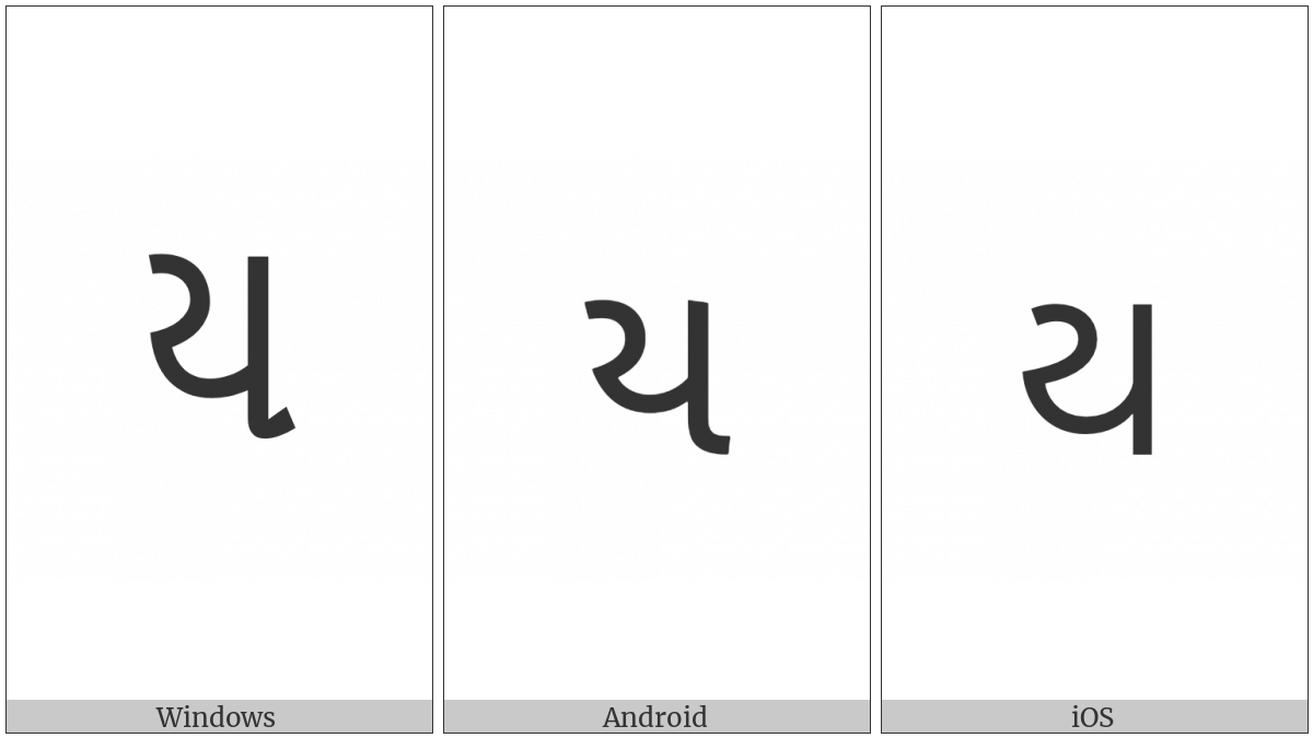 Gujarati Letter Ya on various operating systems