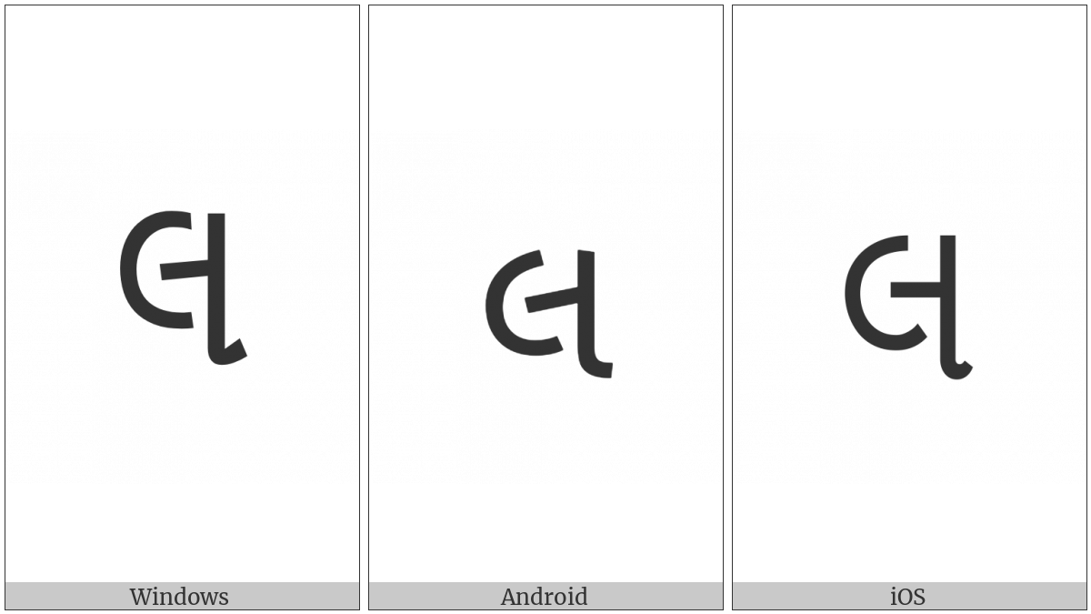Gujarati Letter La on various operating systems