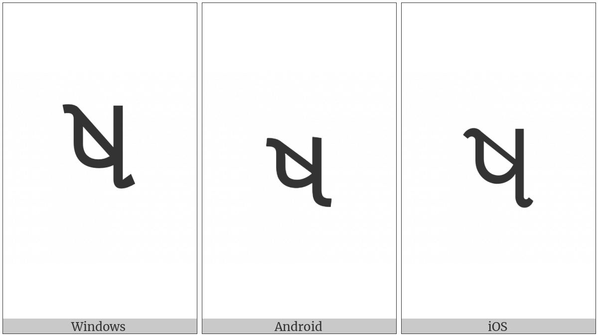 Gujarati Letter Ssa on various operating systems