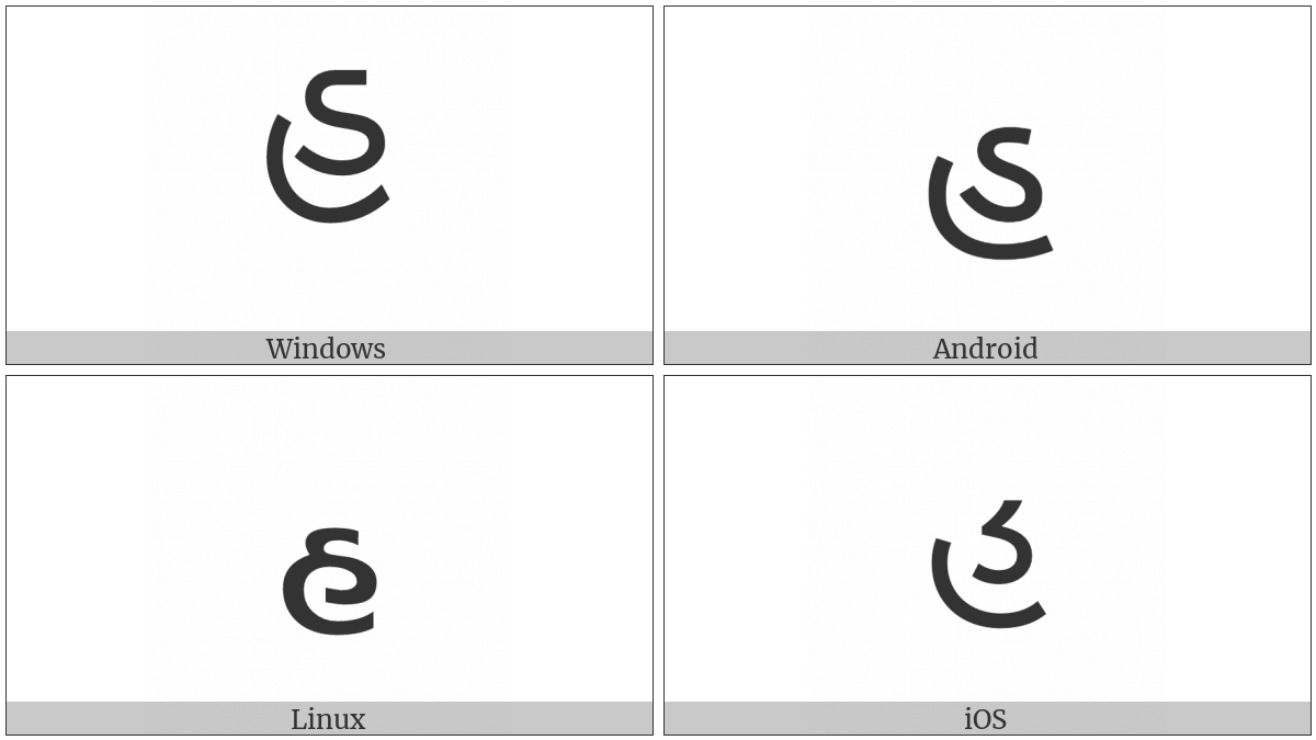 Gujarati Letter Ha on various operating systems