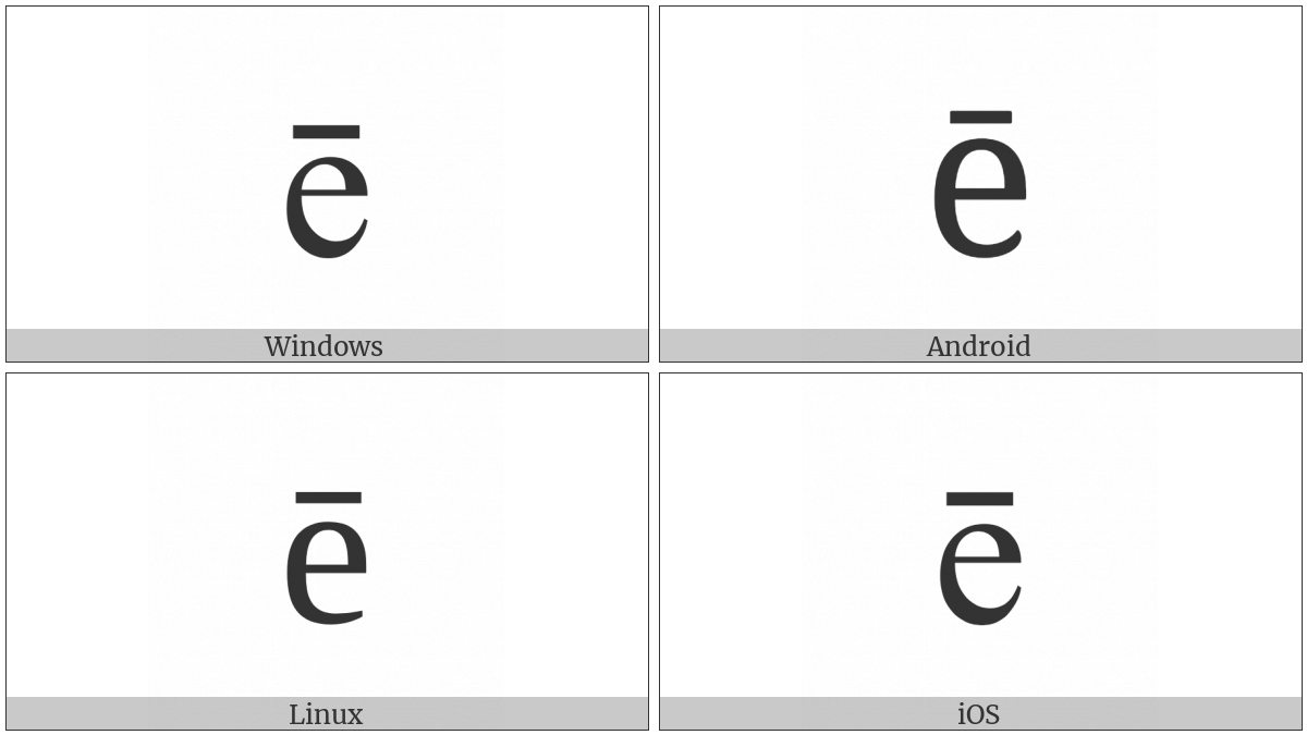 Latin Small Letter E With Macron on various operating systems