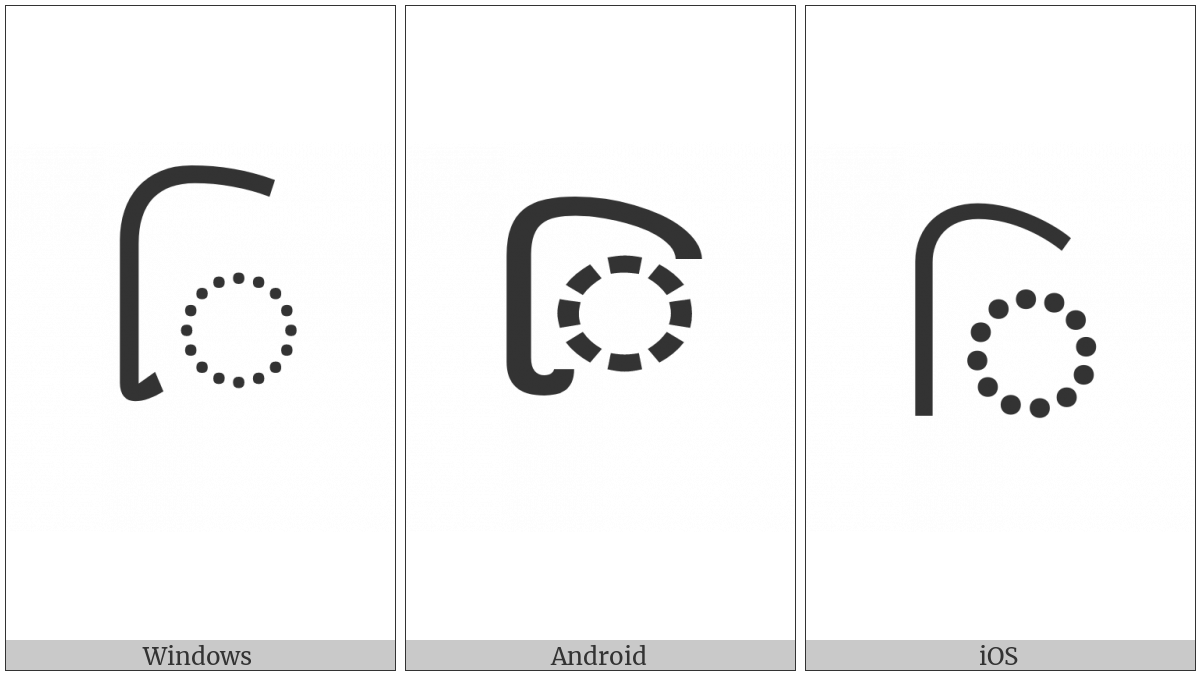 Gujarati Vowel Sign I on various operating systems