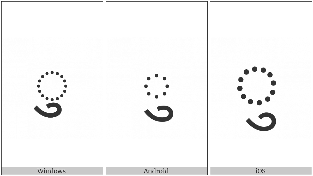 Gujarati Vowel Sign U on various operating systems