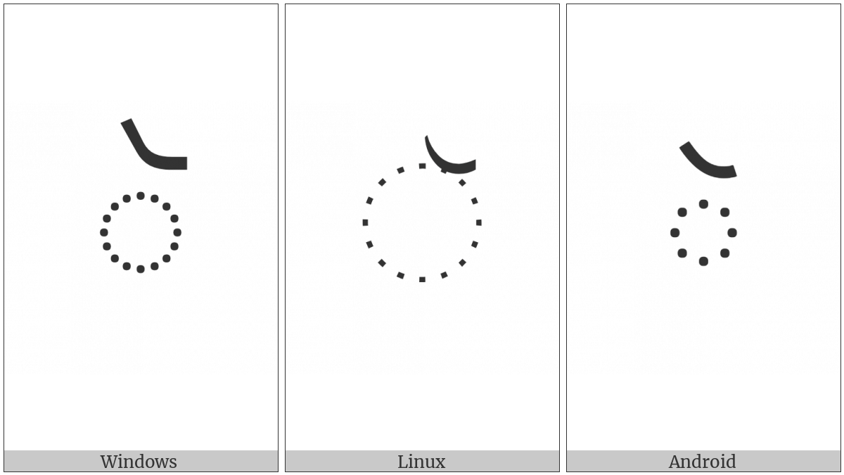 Gujarati Vowel Sign Candra E on various operating systems
