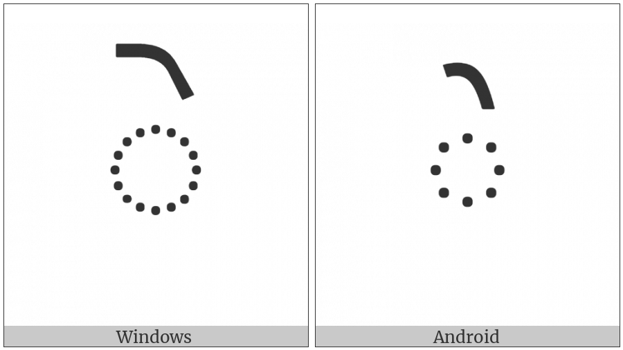 Gujarati Vowel Sign E on various operating systems