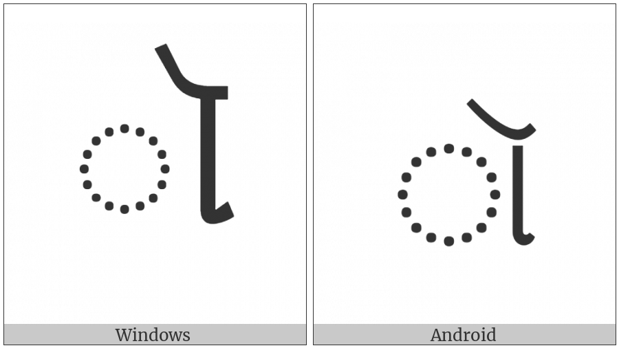 Gujarati Vowel Sign Candra O on various operating systems