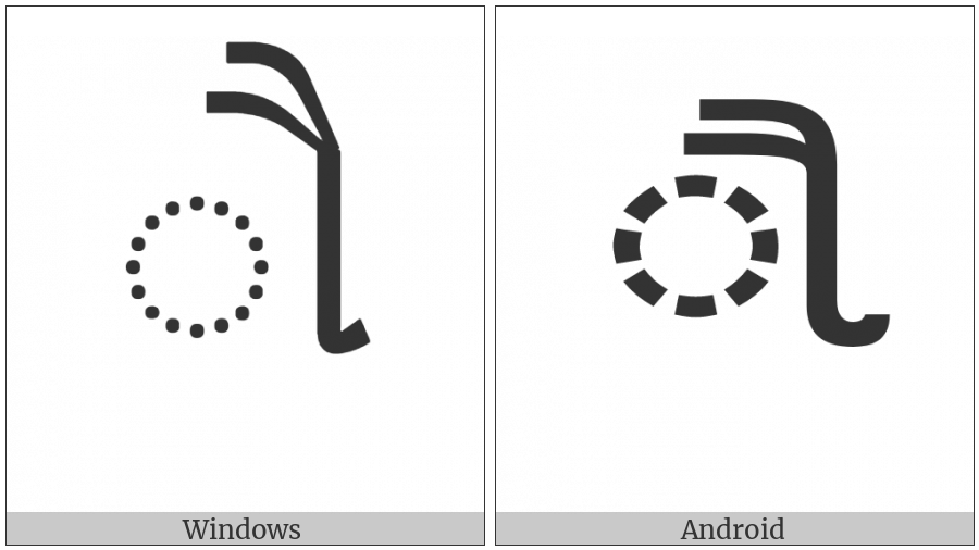 Gujarati Vowel Sign Au on various operating systems