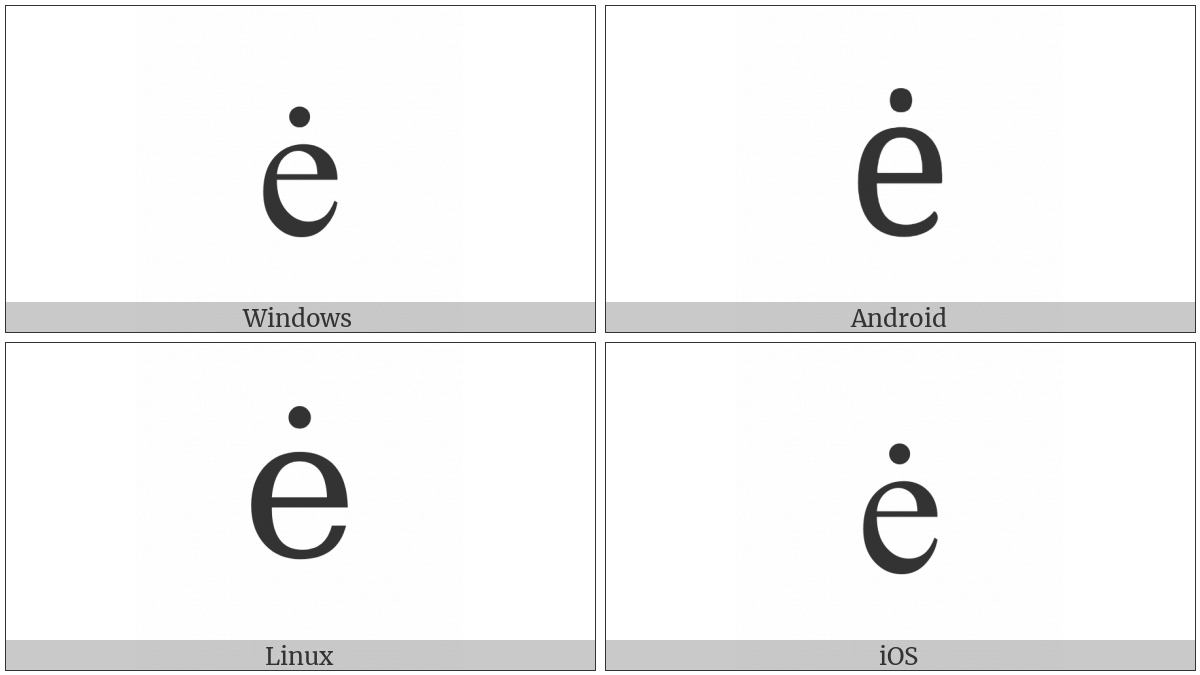 Latin Small Letter E With Dot Above on various operating systems