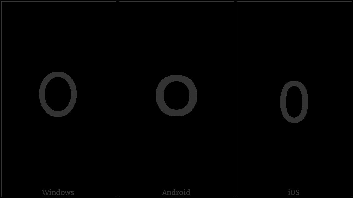 Gujarati Digit Zero on various operating systems