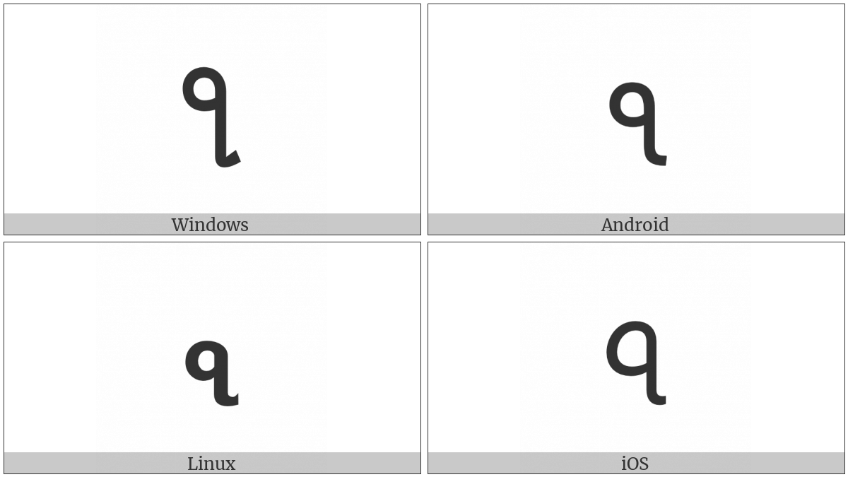 Gujarati Digit One on various operating systems