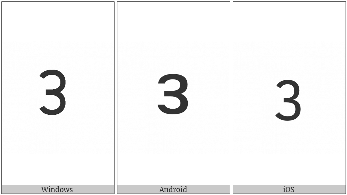 Gujarati Digit Three on various operating systems