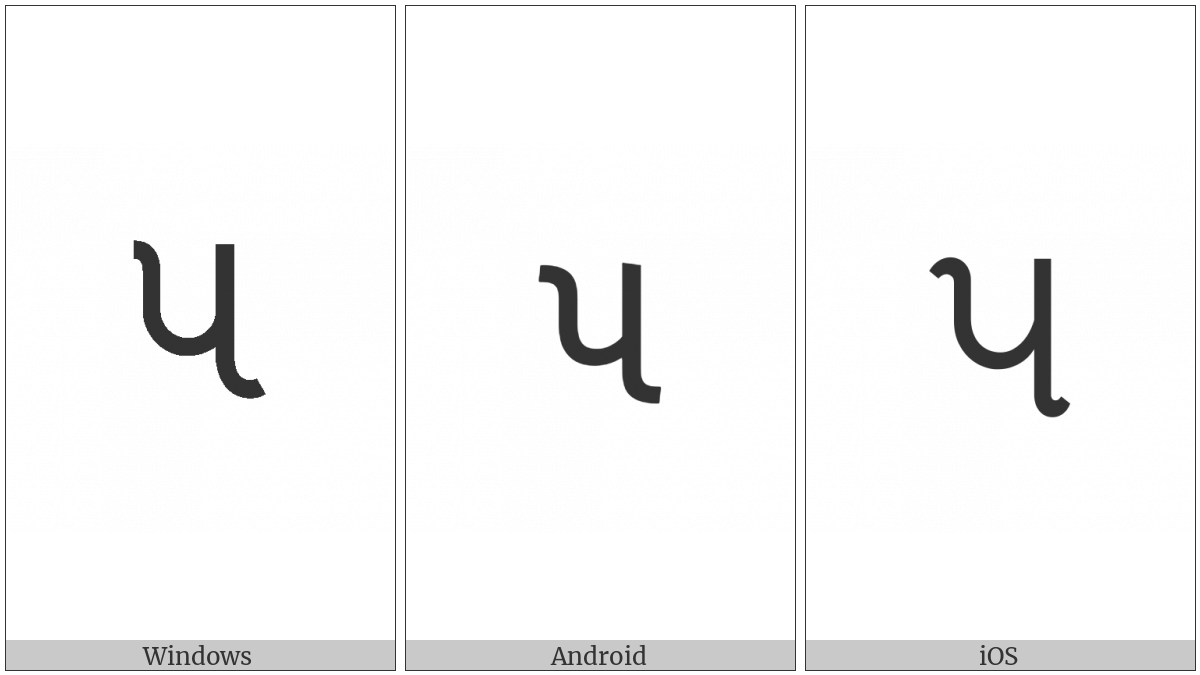 Gujarati Digit Five on various operating systems