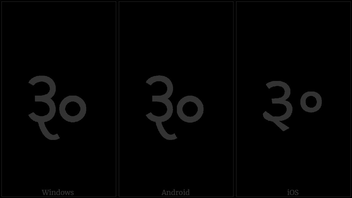 GUJARATI RUPEE SIGN utf-8 character