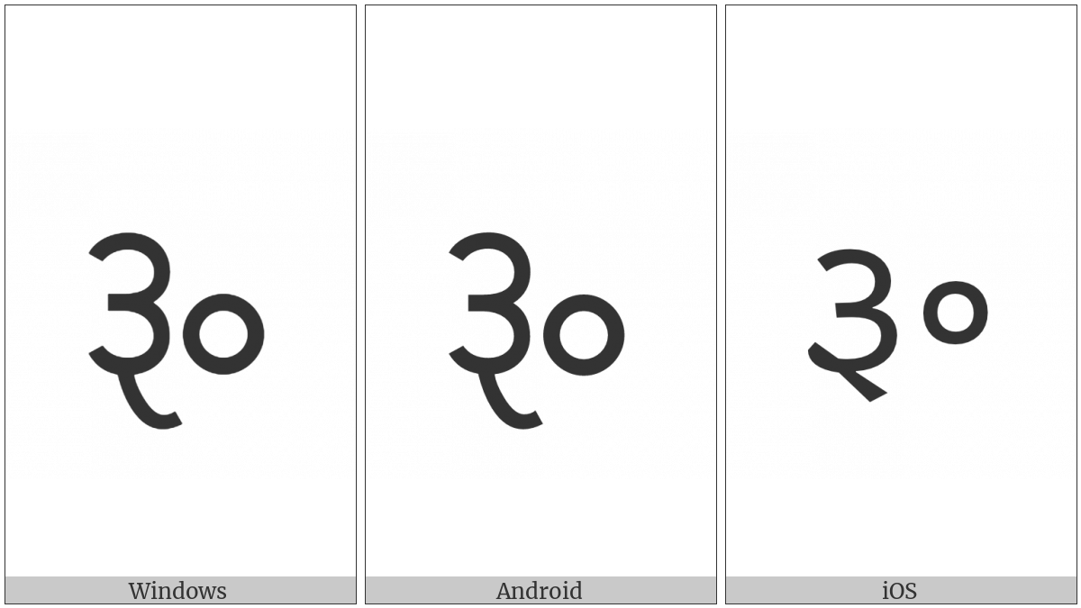 Gujarati Rupee Sign on various operating systems