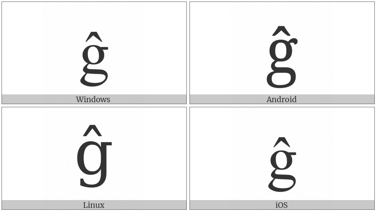 Latin Small Letter G With Circumflex on various operating systems