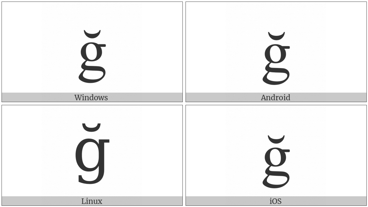 Latin Small Letter G With Breve on various operating systems