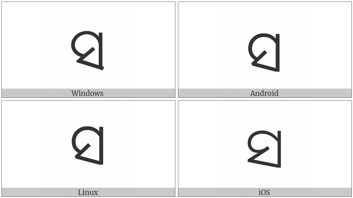 Oriya Letter Sa on various operating systems