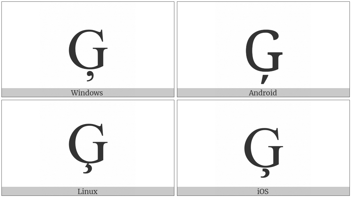 Latin Capital Letter G With Cedilla on various operating systems