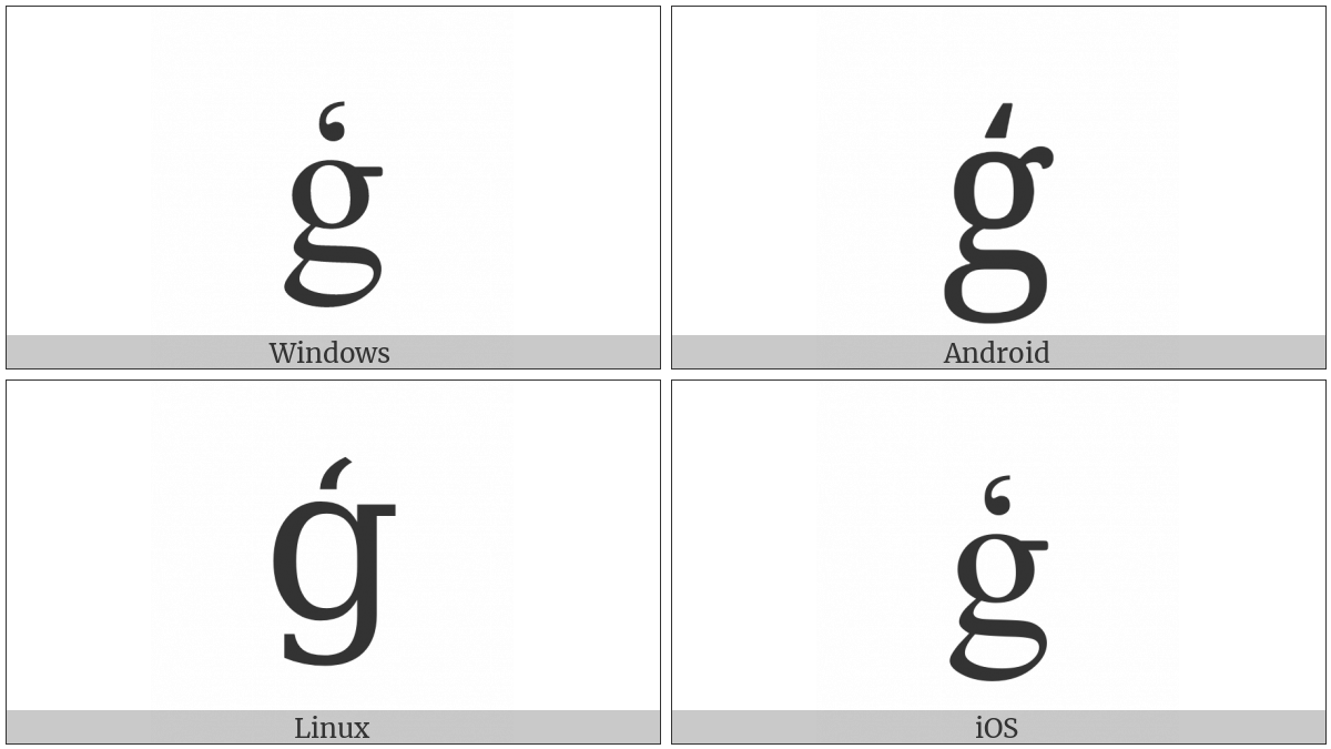 Latin Small Letter G With Cedilla on various operating systems