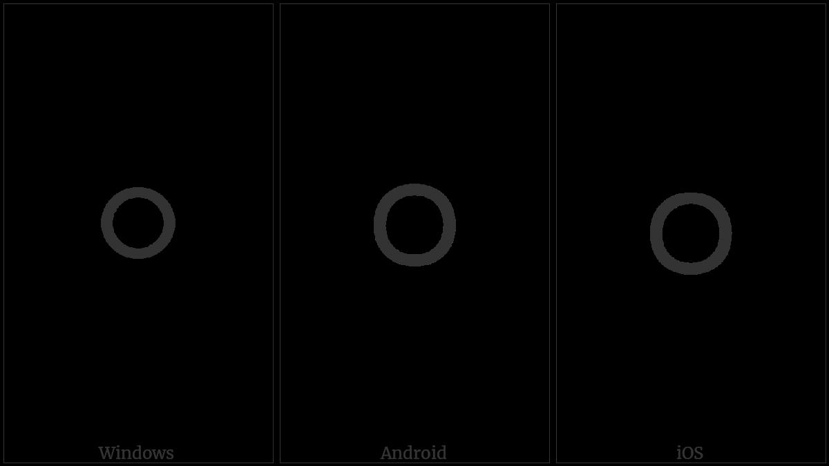 Oriya Digit Zero on various operating systems