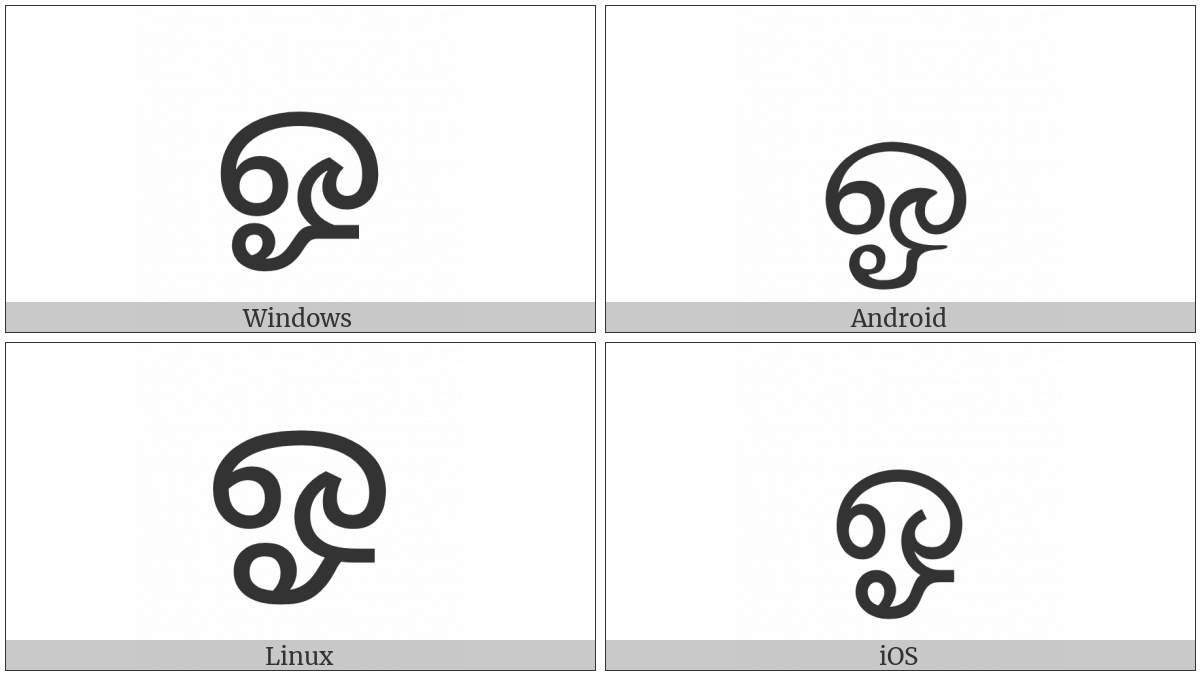 Tamil Letter Oo on various operating systems