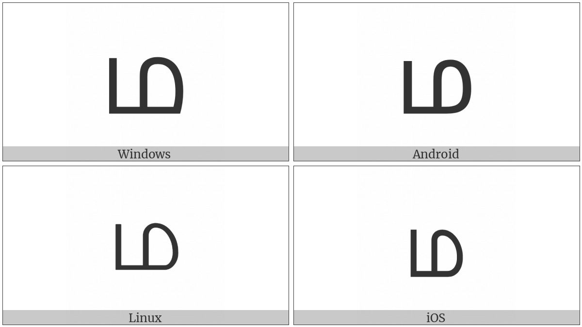 Tamil Letter Ma on various operating systems