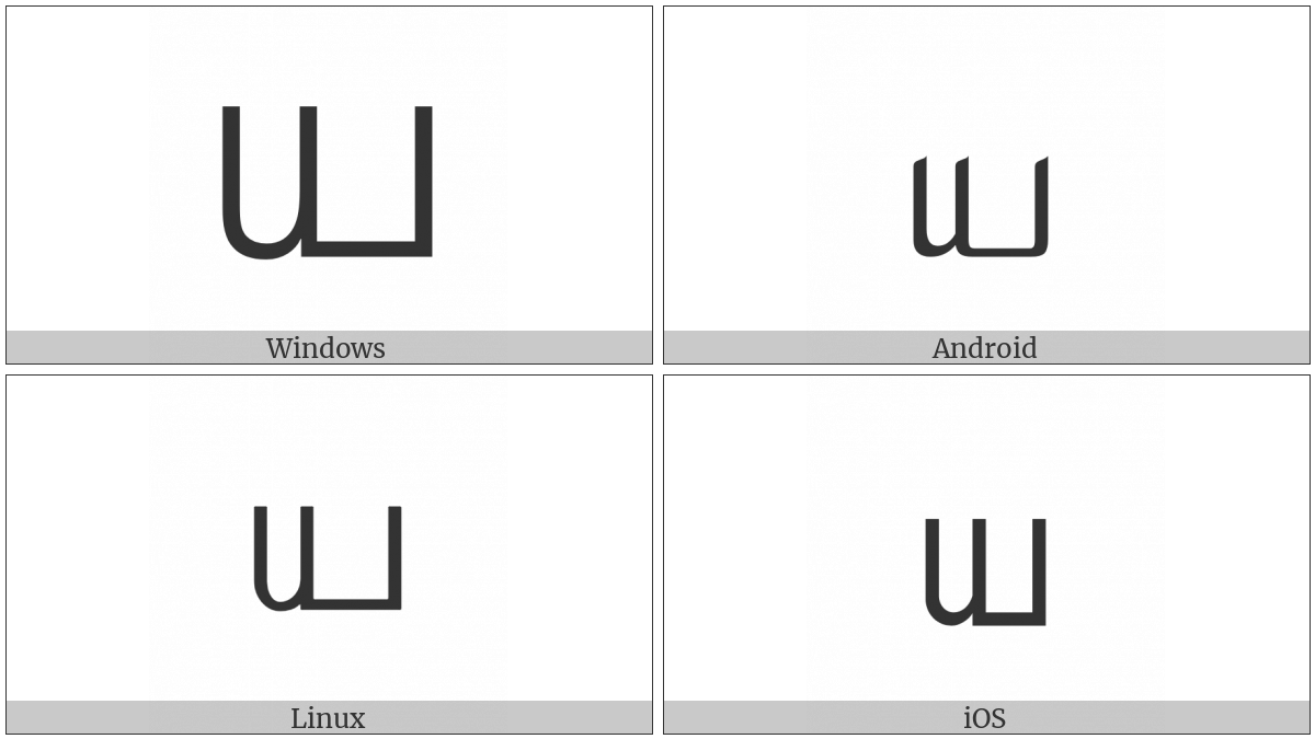 Tamil Letter Ya on various operating systems