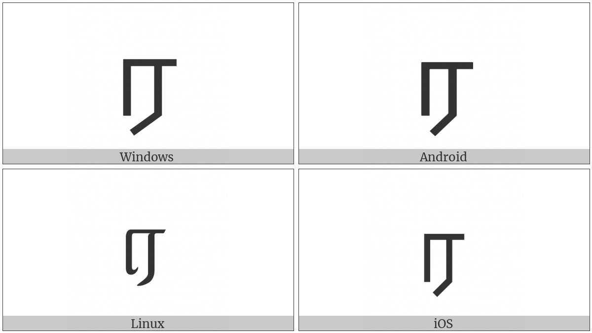 Tamil Letter Ra on various operating systems