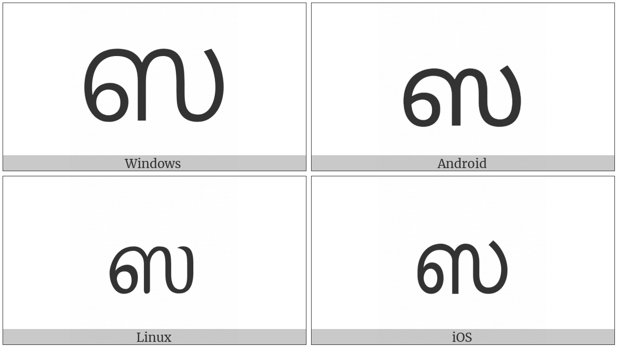 Tamil Letter Sa on various operating systems