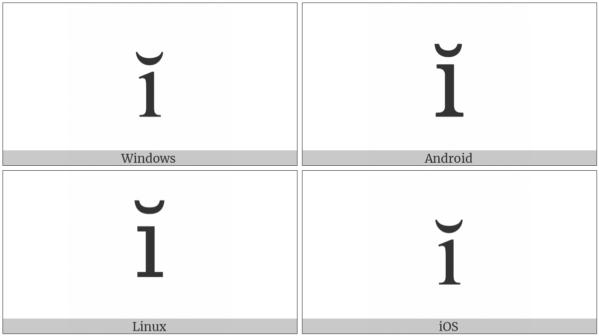 Latin Small Letter I With Breve on various operating systems