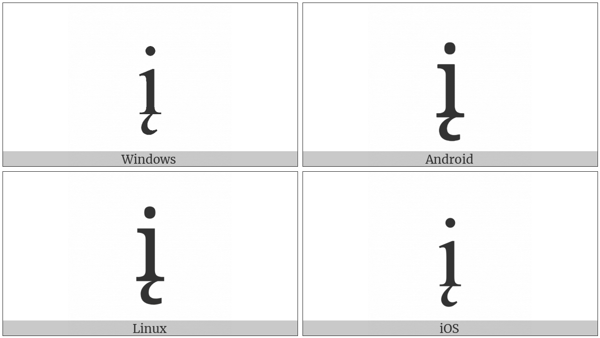 Latin Small Letter I With Ogonek on various operating systems
