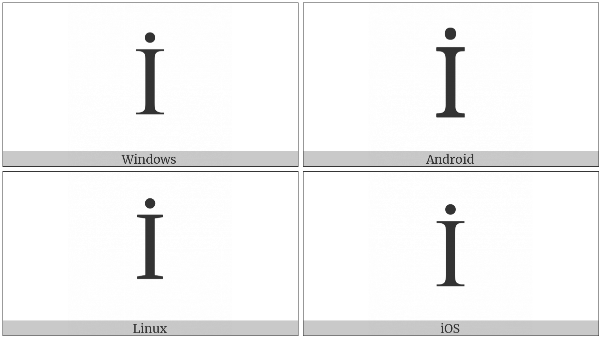Latin Capital Letter I With Dot Above on various operating systems