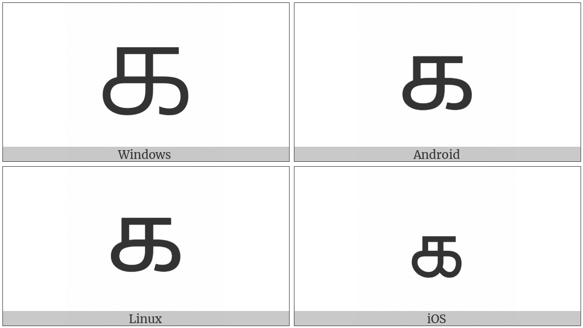 Tamil Digit One on various operating systems